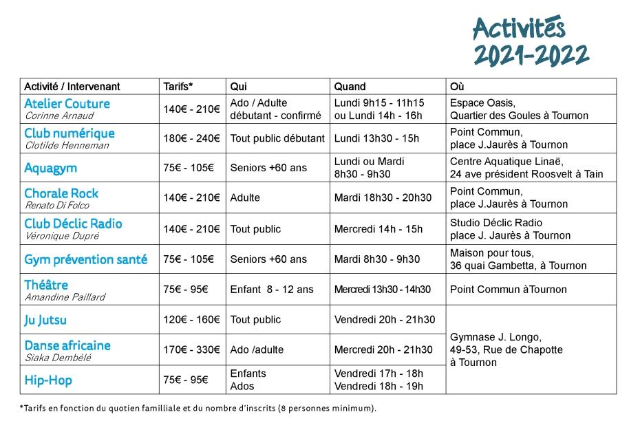 plaquette 2021-202222
